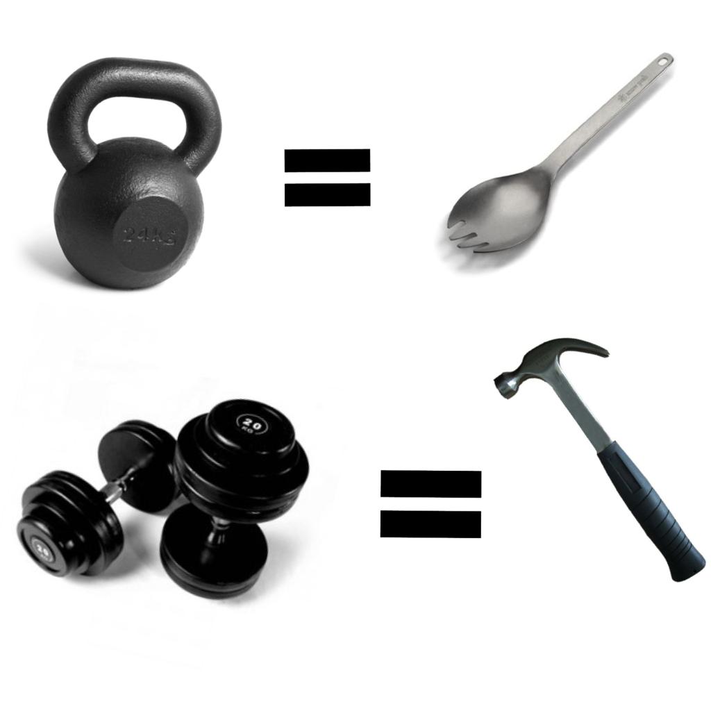 Useful Tool Or Fad